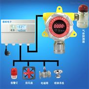 壁挂式氢气气体报警器,微信云监测