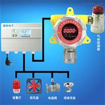 工業罐區二氯甲烷氣體泄漏報警器,智能監測