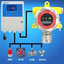 化工廠倉庫二氧化氮濃度報警器,智能監測