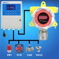 工業罐區二氧化硫報警器,雲物聯監測