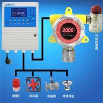 化工廠倉庫乙醇氣體泄漏報警器,智能監測
