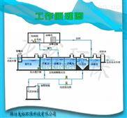 新疆油田生活污水处理设备