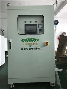 GN-1800工廠噴霧降塵系統設備