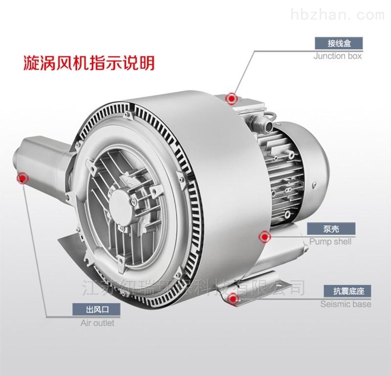 7.5KW气体输送高压风机