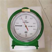CTLMF係列濕式氣體流量計