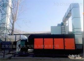 ZX-FQ-10A印刷废气治理设备特点
