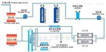 西安超滤设备生产厂家