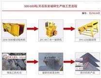日产300-500吨砂石料生产线破碎机制砂机