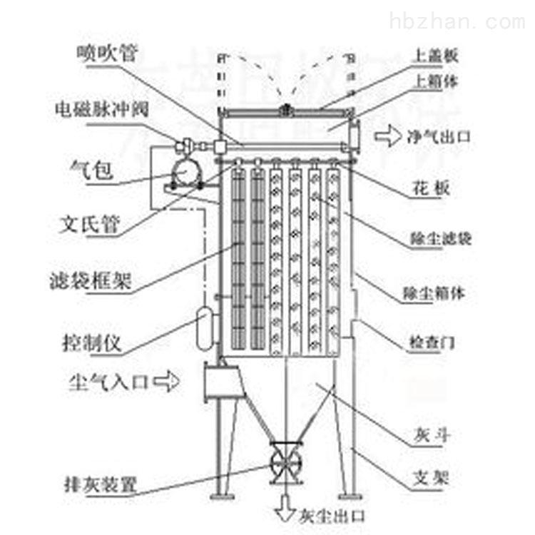 定制徐州铝厂布袋除尘设备 锅炉脱硫除尘器