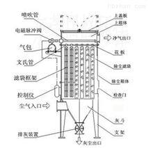 徐州铝厂布袋除尘设备 锅炉脱硫除尘器