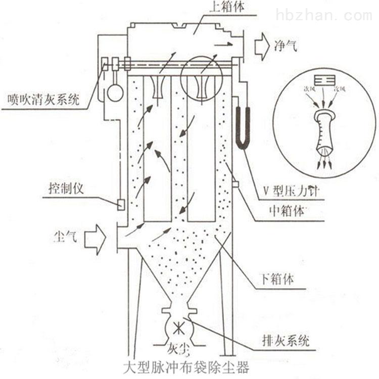 厂家溧阳移动式大型除尘器 除尘装置价格