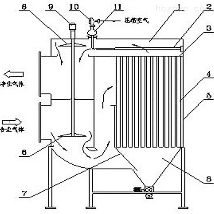 厂家常熟脉冲式布袋除尘器 环保除尘设备