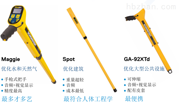 便携式GA-92XTD铸铁管井盖探测仪