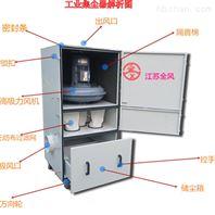JC-2200昆山磨床除尘器-无锡工业集尘机