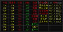 武汉科辰安灯系统物料管理系统叫料系统看板