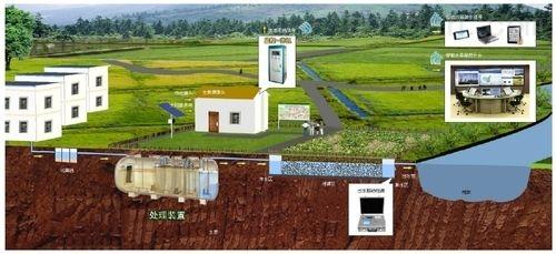 农村疗养院污水处理设备  制造厂家