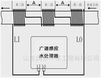 线圈缠绕式广谱感应水处理器