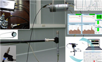 HS2120A多通道噪声振动测量分析系统