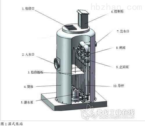 江西乡镇污水泵站