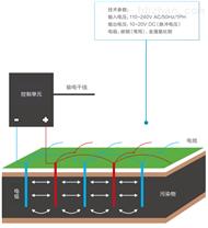 电分解土壤原位修复技术