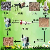 农作物粉碎机挤压燃料制粒机