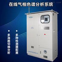 气相色谱分析仪系统