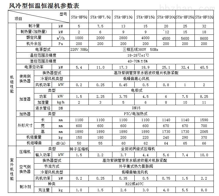 德宏工业除湿机公司