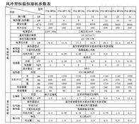 SYHF-7.5Q德宏工业除湿机公司