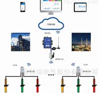 雷竞技官网手机版下载用电监管云平台