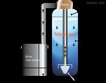 饮用水除硝酸盐树脂滤料 吸附容量40g/L