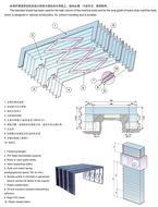 上海耐高温风琴伸缩防护罩价格