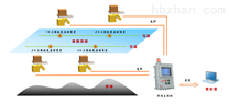 XKCON激光盘煤系统(环境监测)