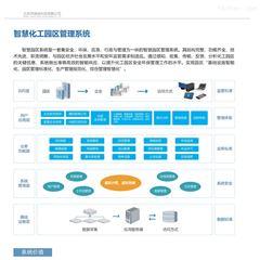 v1.0智慧园区信息安全管理系统