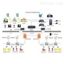 煤矿4G无线通信系统