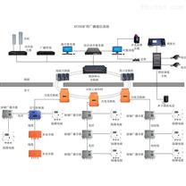 煤矿广播系统