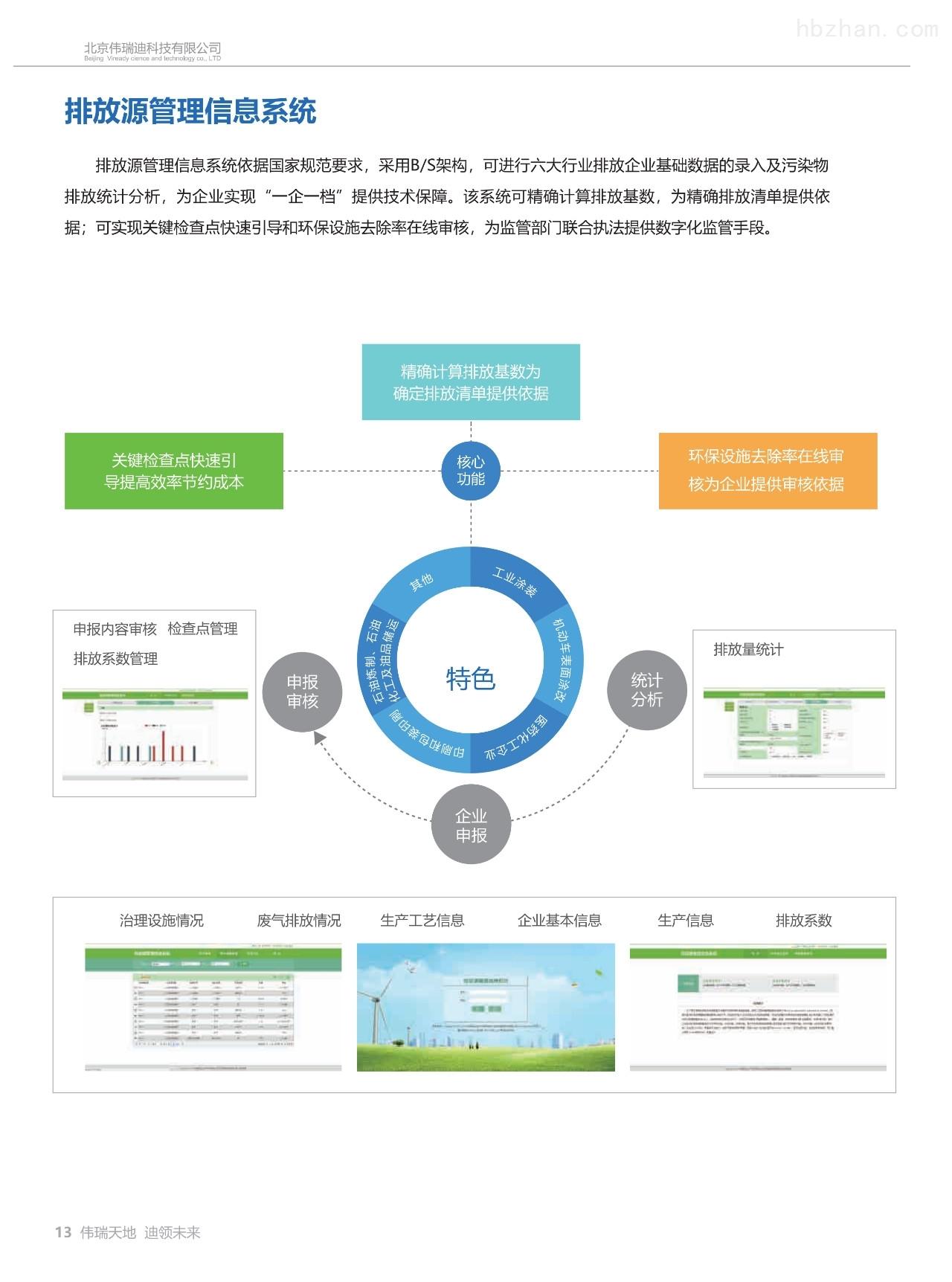排放源管理信息系统