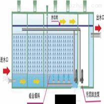 一体化污水处理雷竞技官网app