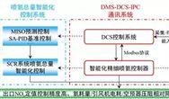 燃煤電廠SCR係統智能噴氨技術典型應用案例