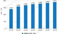 2019年中國氫能源行業市場現狀分析 成為汽車行業風口 甲醇汽車規?;瘧帽匾獣r