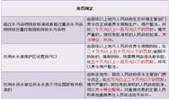 最高罚款100万元 四川首个单独流域污染治理可不是闹着玩的