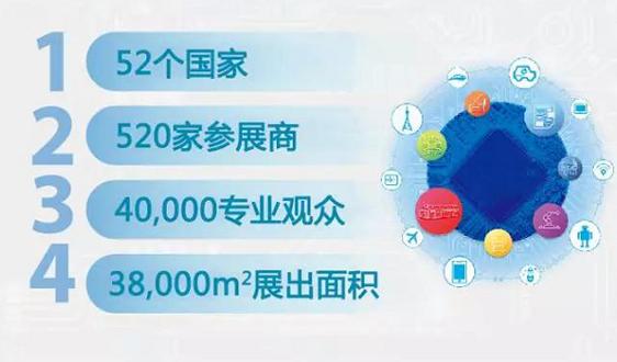 明星展商集体亮相 知名企业参观采购!就在2019上海石化展