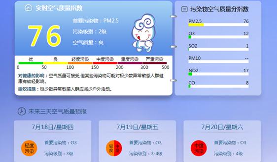 雷达、遥感、走航监测 你能想到的北京都有