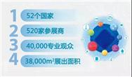 520亿采购订单!石化装备、仪器仪表、安防装备采购就在8月28上海石化展采购对接会!