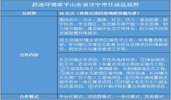 6个项目30亿 启迪环境助力山东济宁构建环境能源一体化