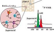精密测量院在沸石分子筛Lewis酸性位研究方面取得新进展