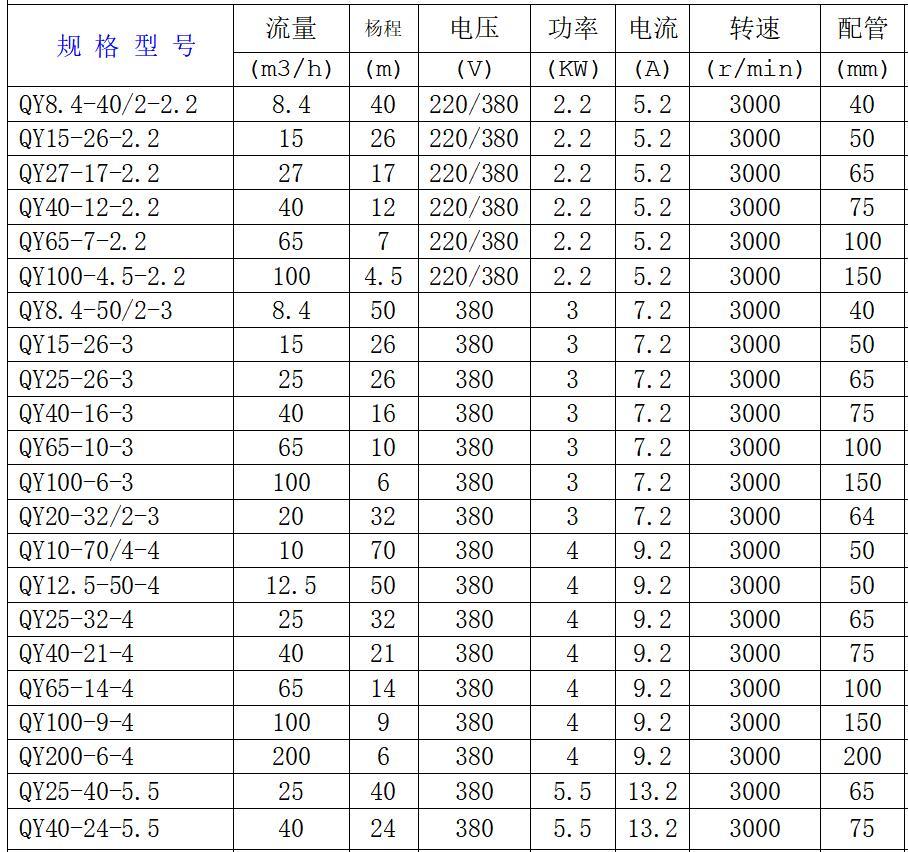 QY潜水泵参数表