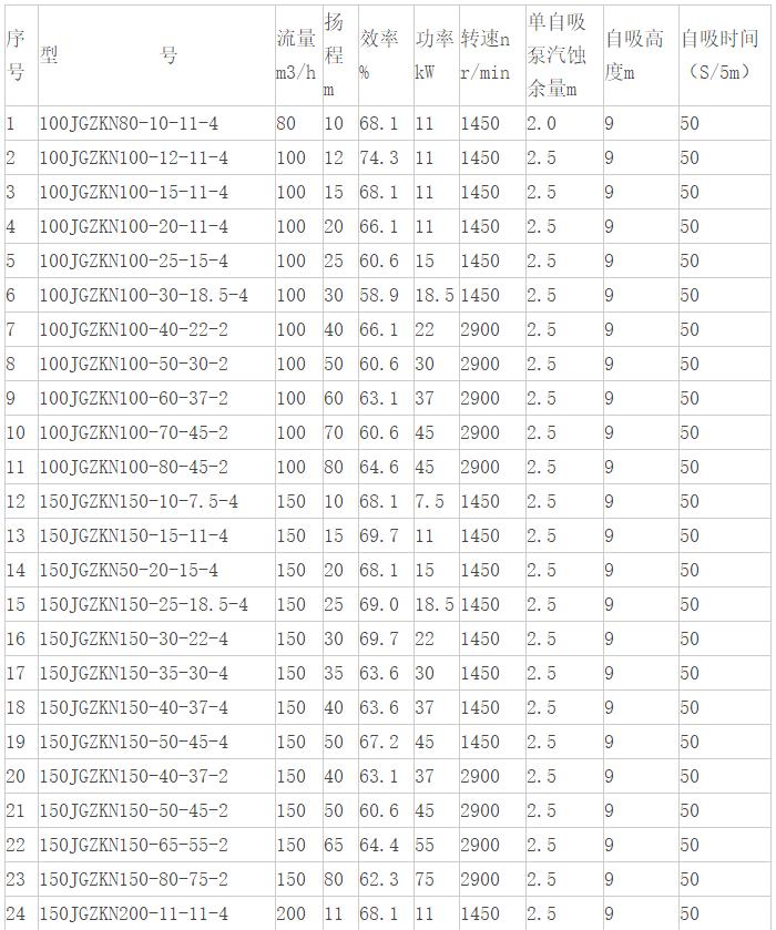 吸泥泵參數表