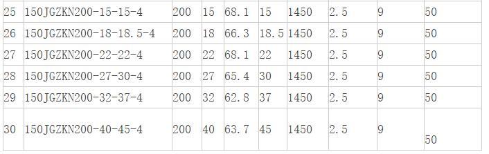 真空吸泥泵參數表