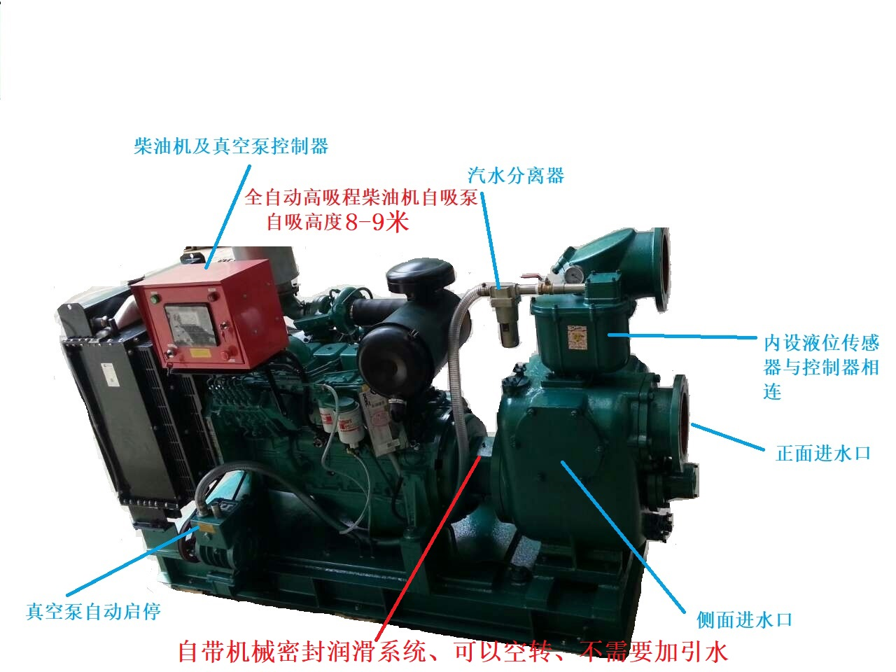 柴油機遠距離抽水泵