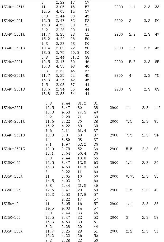 立式离心泵国产一级片参数